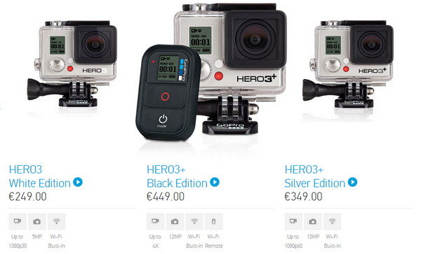 ценообразовании GoPro