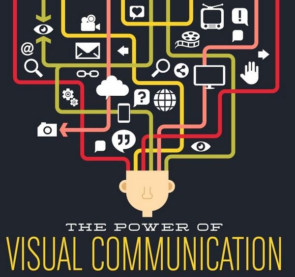 Иллюстрация к статье: Сила визуальной коммуникации