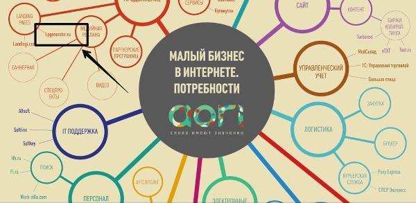 Иллюстрация к статье: Глубокое погружение. Aori и ОПОРА России провели исследование рынка российского малого бизнеса