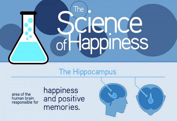 Иллюстрация к статье: Наука о счастье и составляющих гармоничной жизни