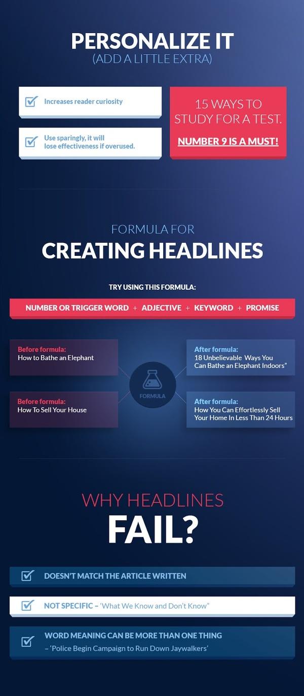 Оптимизируйте заголовок