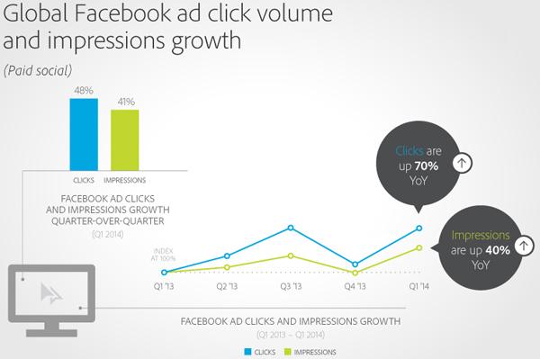 Иллюстрация к статье: Сколько зарабатывают социальные сети?