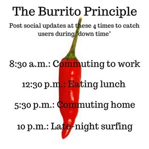 «Принцип буррито»