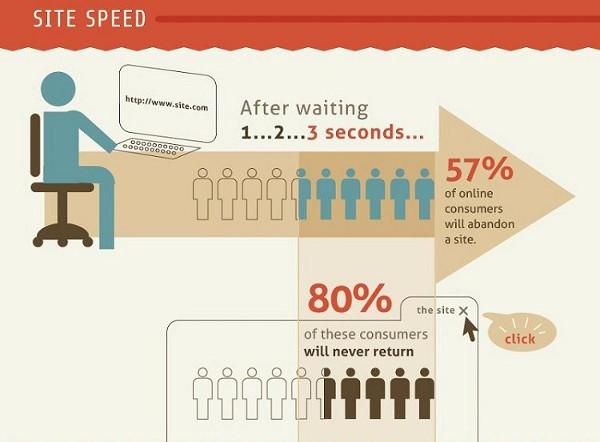 Иллюстрация к статье: Психология покупателей интернет-магазинов