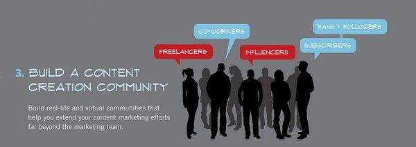 Создайте сообщество вокруг своего контента