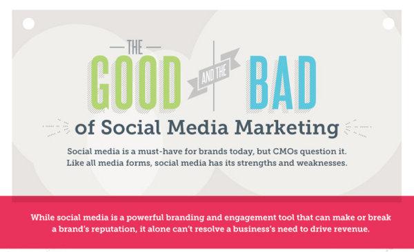 Маркетинг в социальных медиа: