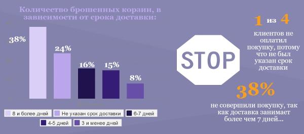 Иллюстрация к статье: Продавцы vs Возражения: Кто кого?
