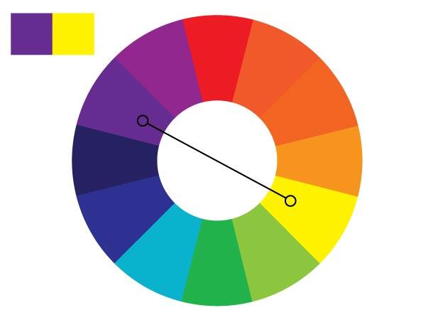 Дополняющие цвета