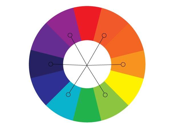 Третьичные цвета