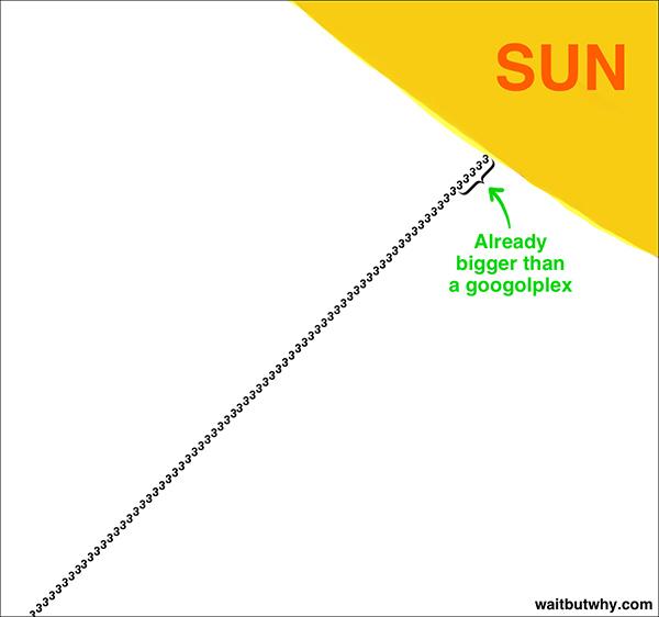 башни солнца