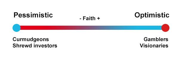Шкала веры