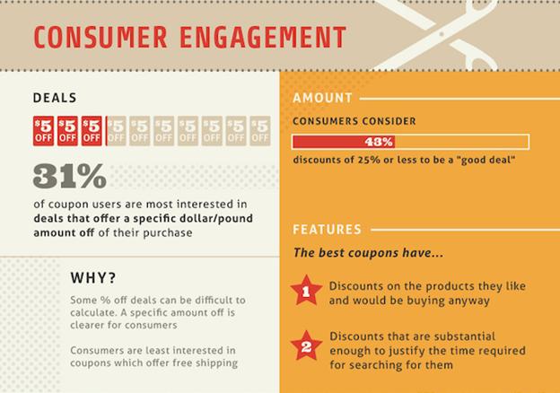 Вовлечение потребителей