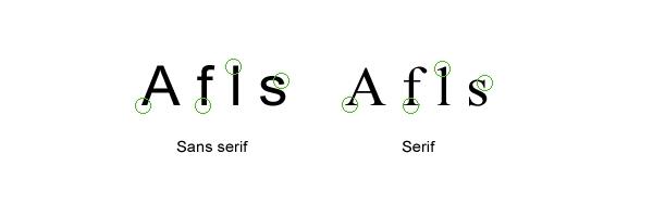 Шрифты с засечками