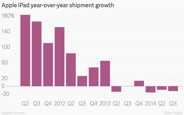 Иллюстрация к статье: 10 достижений компании Apple, о которых мы узнали в 2014 году