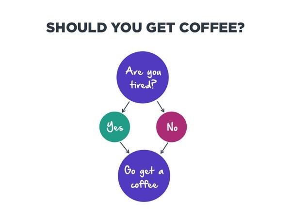 любители кофе