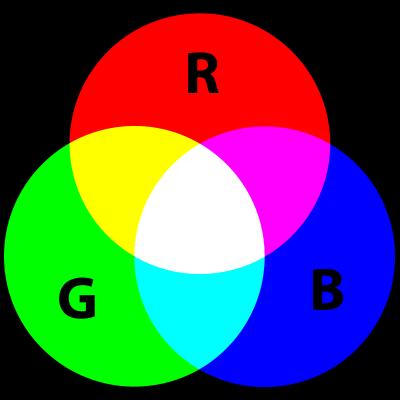 RGB-модели