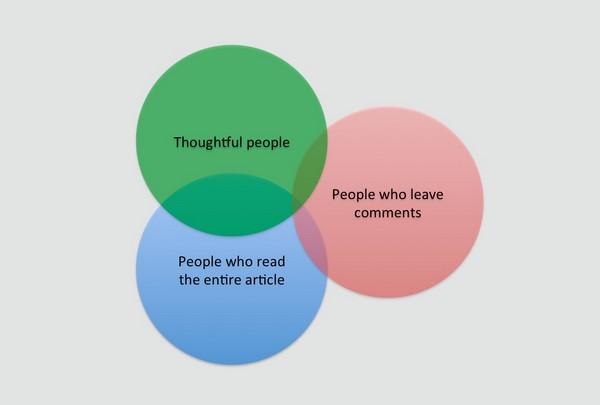 Типы читателей