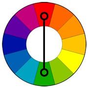 три базовых цветовых теории