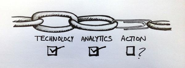 Иллюстрация к статье: Инструменты и основные показатели веб-аналитики