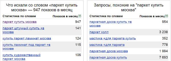 Статистика поисковых фраз