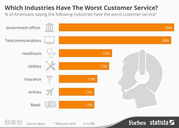 Иллюстрация к статье: Пользовательский опыт: власть переходит к клиентам