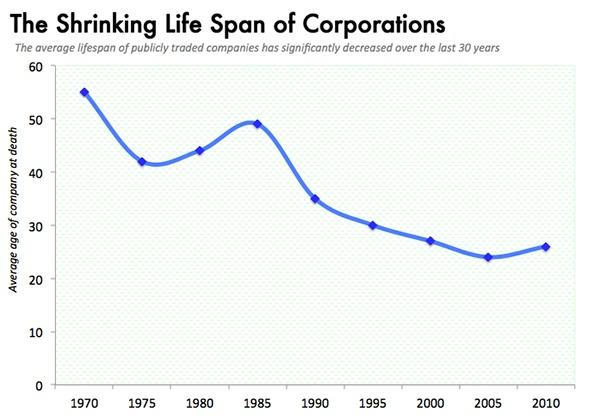 Иллюстрация к статье: Секрет долголетия японских компаний