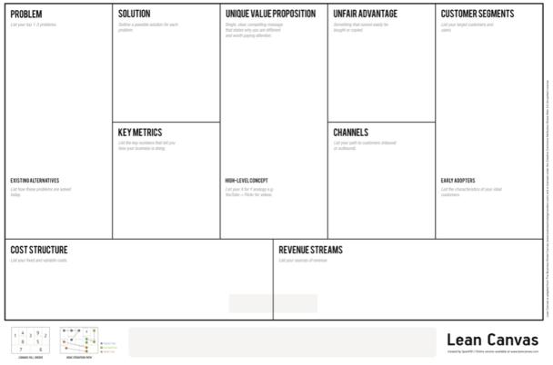 Revenue Streams box