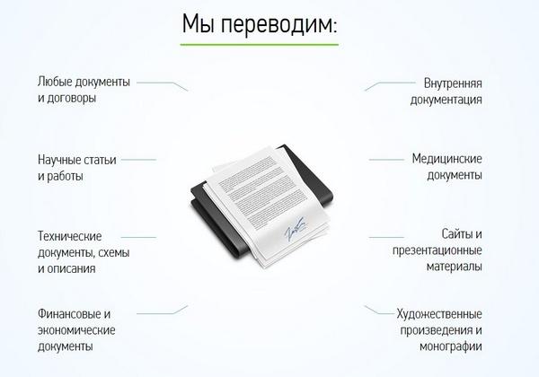 Лендинг сайты бюро переводов