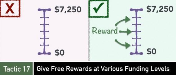 вознаграждения