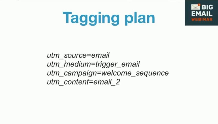 Tagging plan