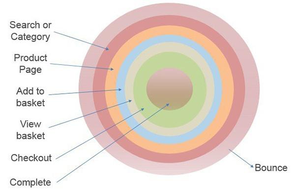 Кольцевая модель Крейга Салливана
