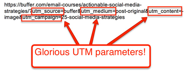 UTM-параметры