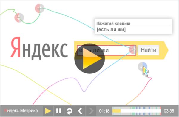 Вебвизор от Яндекс