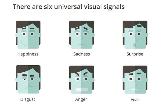 шесть универсальных визуальных сигналов: