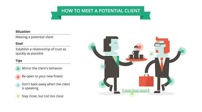 встретить потенциального клиента