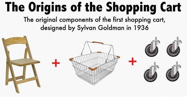 Как раскладной стул превратился в магазинную тележку