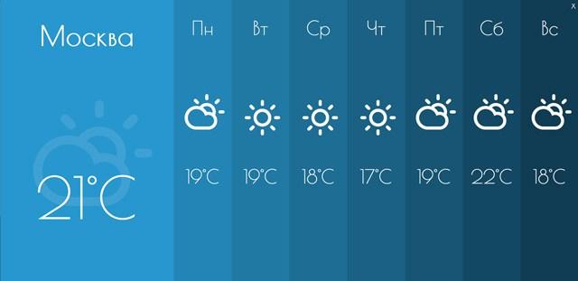 """Иллюстрация к статье: Создаем анимированный календарь погоды при помощи CSS Clip и эффекта """"наложения"""" (overlay)"""