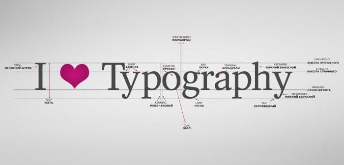 Точный контроль над адаптивной типографикой