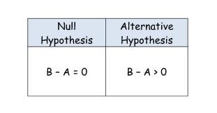 Альтернативная гипотеза