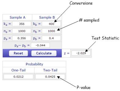 Распределение вероятностей Гаусса