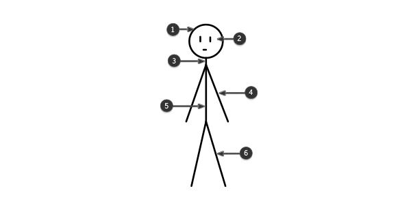 draw-stickman-1-anatomy-1