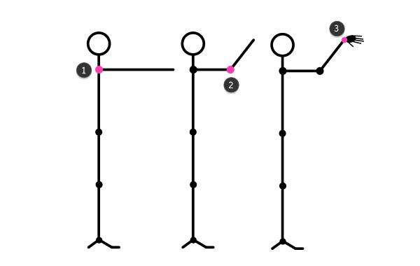 draw-stickman-4-arms-3