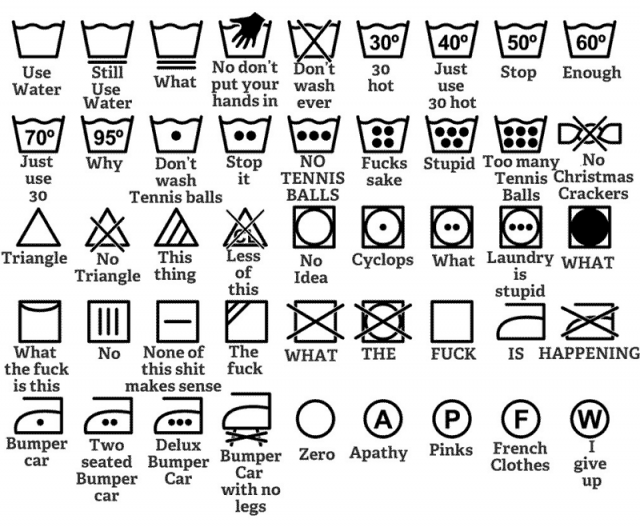 washing-icons