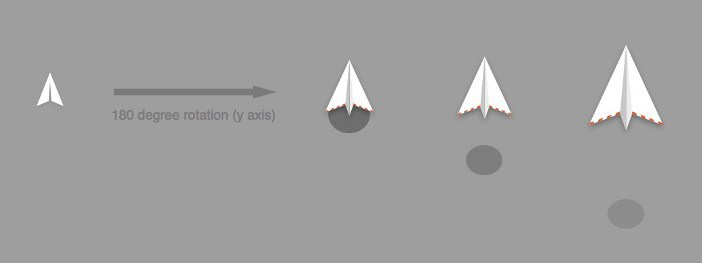 Иллюстрация к статье: Как мы построили прототип взаимодействия e-mail с помощью Google Form