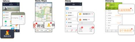 Инновации в мобильных интерфейсах
