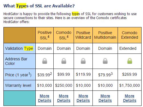 тип сертификата SSL