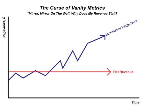 метрики
