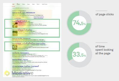 Результаты органической выдачи: рейтинги
