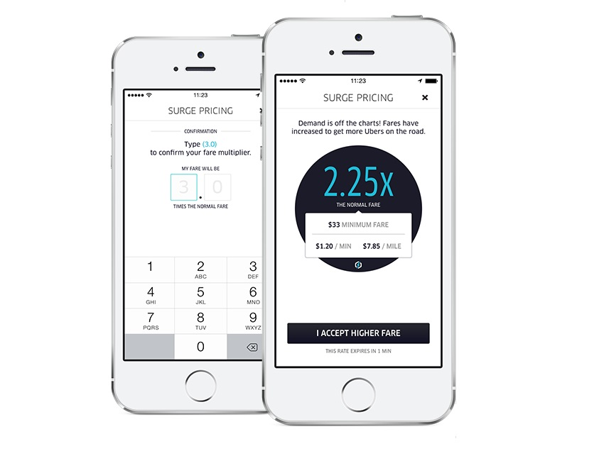 Иллюстрация к статье: Повышающий коэффициент Uber — целое число? Подозрительно!