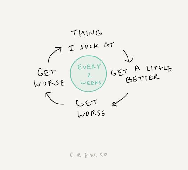 Иллюстрация к статье: Как избавиться от вредных привычек: экстремальный подход